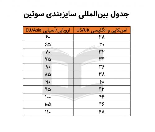 جدول بین المللی سایزبندی سوتین